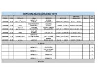 Copa Galicia Masculina 1ª Rolda