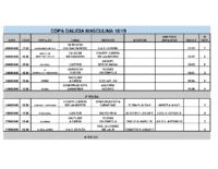 Copa Galicia Masculina 2° Rolda