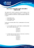 CIRCULAR Nº 27 (RESULTADOS ALEVÍN_BENXAMÍN)