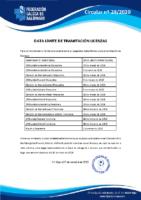 CIRCULAR Nº 29 DATA LÍMITE TRAMITACIÓN DE LICENZAS