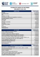 ORZAMENTO XERAL 2021